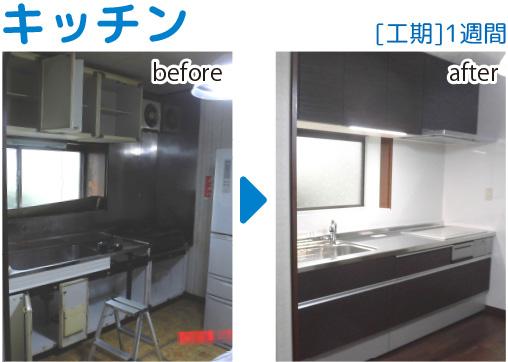 キッチンリフォーム01